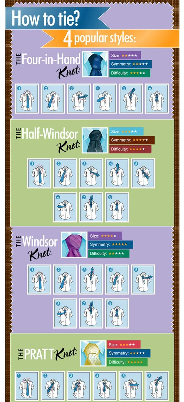 Men's wardrobe how to tie a tie