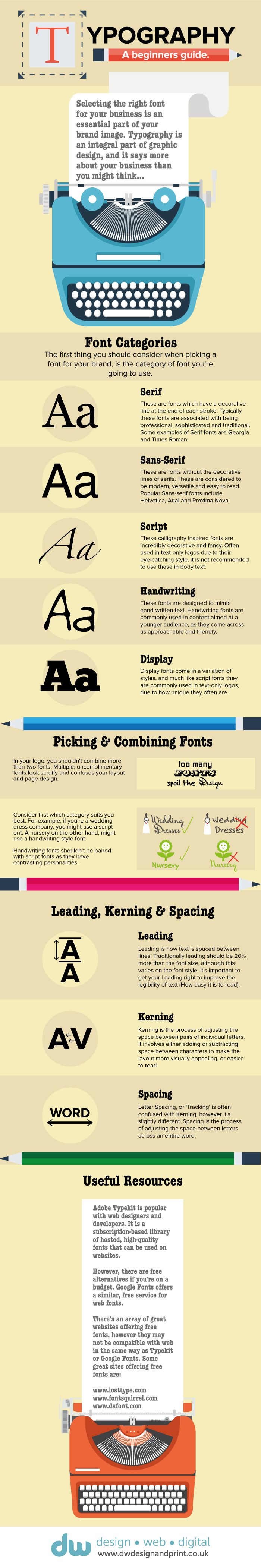 Typography: A Beginners Guide. #Infographic