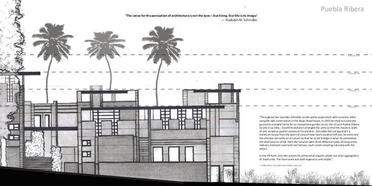 SLIDESHOW: El Pueblo Ribera Court was a multi-dwelling complex, designed by Rudolph Schindler as 12