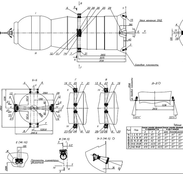 75 best Some Assembly Required images on Pinterest