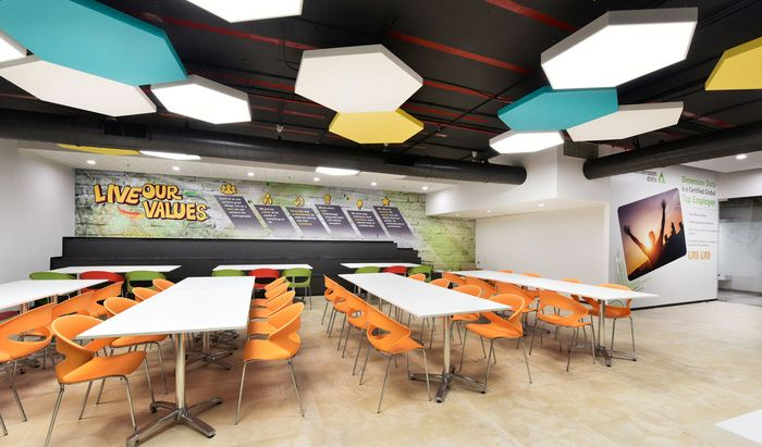 Office Tour Dimension Data Offices Mumbai Workplace Design