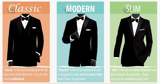 Celebrity Tux and Tails: Choosing the Different Cuts of Jackets