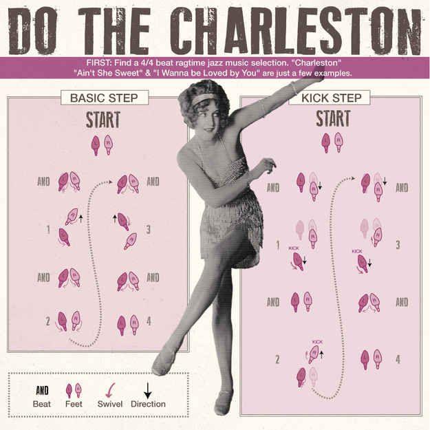 Fe A B D D Df F C S Dance Gatsby Theme on Soul Dance Diagram