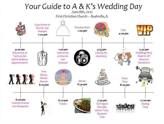 Example Wedding Day Timeline Minus Travel Time