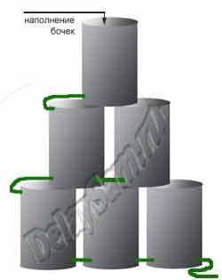 Водонакопительная или водонапорная башня для дачи из металлических или пластиковых бочек.