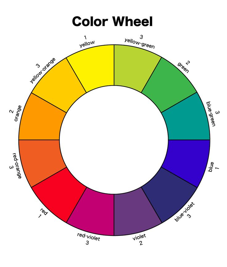 Printable Color Wheel Chart Interesting Color Wheel Worksheet Blank