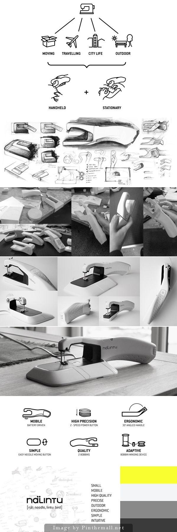 Nålintu - Handheld Sewing