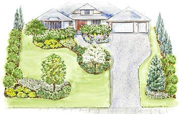 Good use of plants to break up solid green grass front yard Landscape Your Entire Front Yard