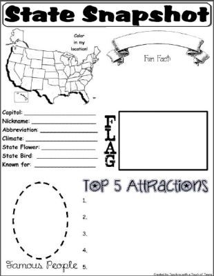 State Snapshot from Teaching with a Touch of Twang on http://TeachersNotebook.com -  (1 page)  - Great social studies activity for learning about the 50 states!