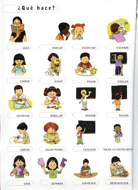 ¿qué hace? conversational practice with regular and irregular verbs in the present tense