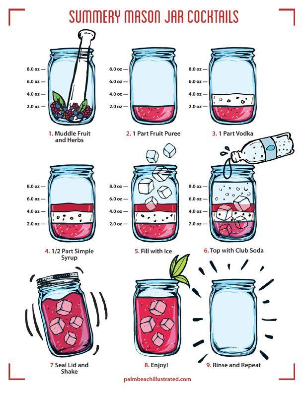 Summery DIY mason jar cocktails recipes.