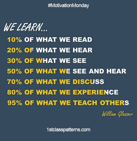 #MondayMotivation ~ #1stClassPatterns We Learn…  10% of what we READ 20% of what we HEAR 20% of what we SEE 50% of what we SEE AND HEAR 70% of what we DISCUSS 80% of what we EXPERIENCE 95% of what we TEACH OTHERS  - William Glasser