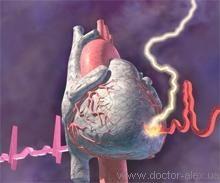 Ишемическая болезнь сердца. Проявление заболевания и народные методы лечения ишемической болезни сердца