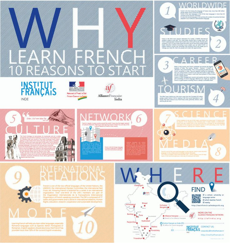 efTeacher - Learn French - Apps on Google Play