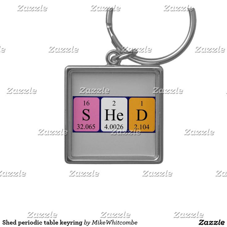44 best periodic name images on pinterest periodic table shed periodic table keyring table namesperiodic tablesilver urtaz Images