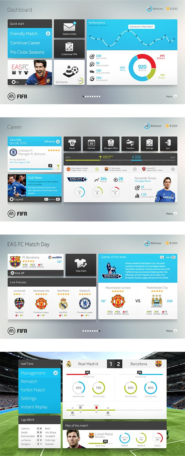 Fifa Interface Concept by Rodrigo Bellão, via Behance