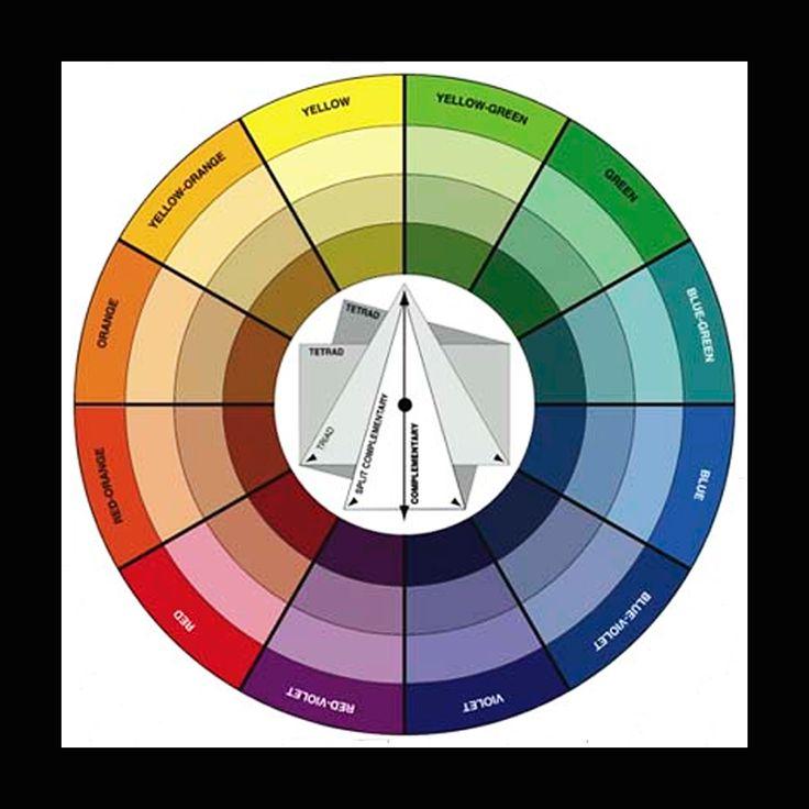 29 Best Color Study Images On Pinterest Color Palettes Color
