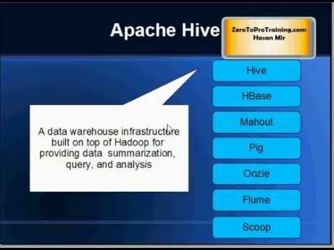 Hadoop Tutorial 4 - Overview of Hadoop Projects - YouTube