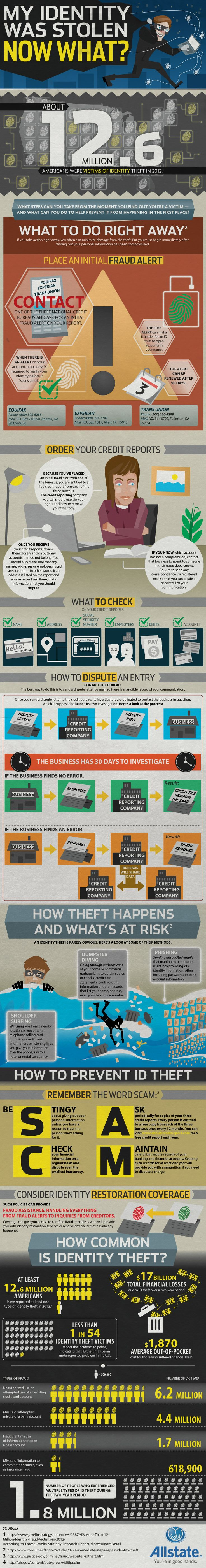 "Infographic: ""My Identity Was Stolen, Now What? A Visual Guide to Getting Your Identity Back and How to Keep It From Happening in the First Place"" 