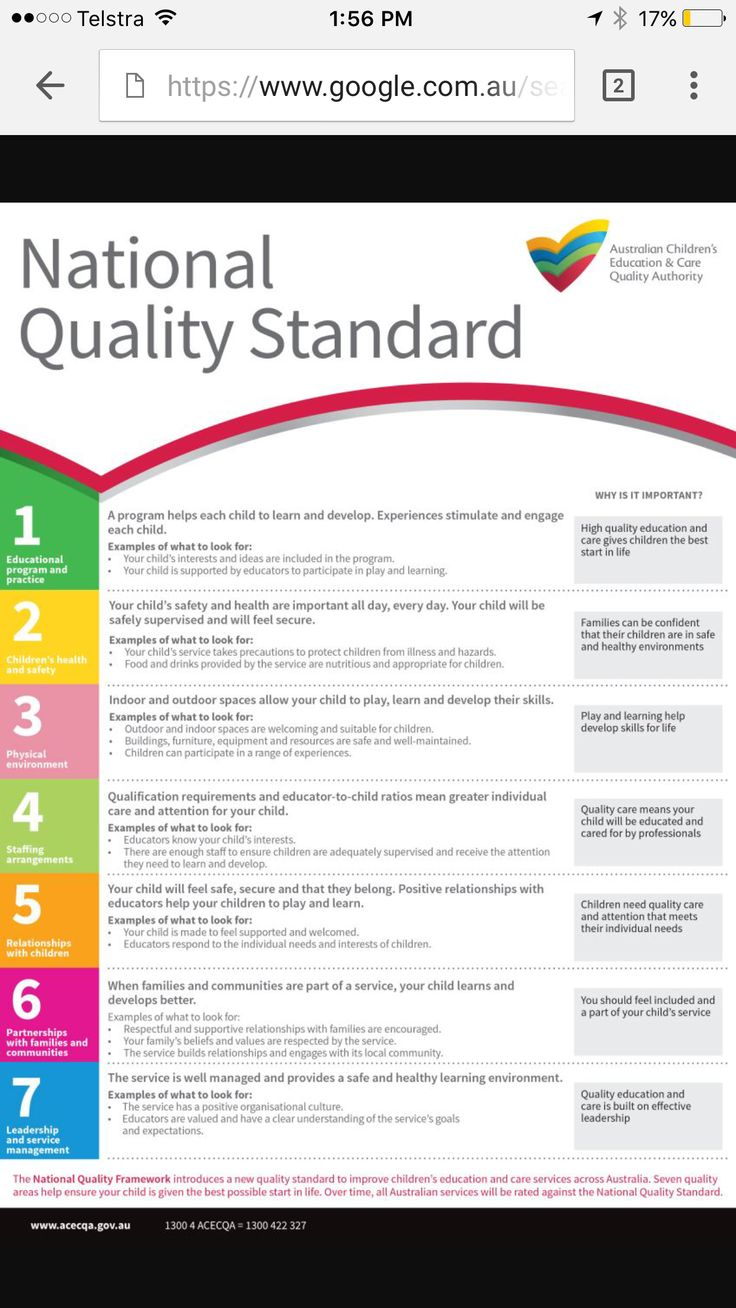 National Quality Standard | Documentation-Early Childhood ... Quality Standards