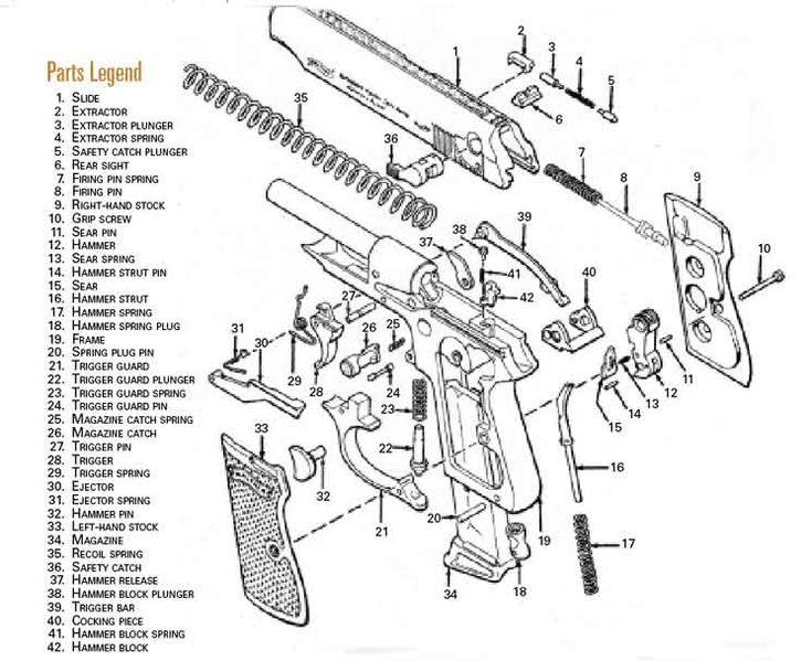Pin De Stephen Rustad En Some Familiar Handguns