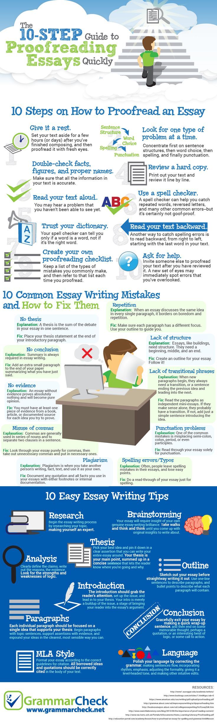 best essay writing help ideas creative writing the 10 step guide to proofreading essays quickly infographic