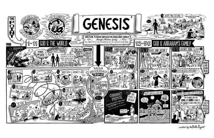 01-02-Genesis_FNL.jpg