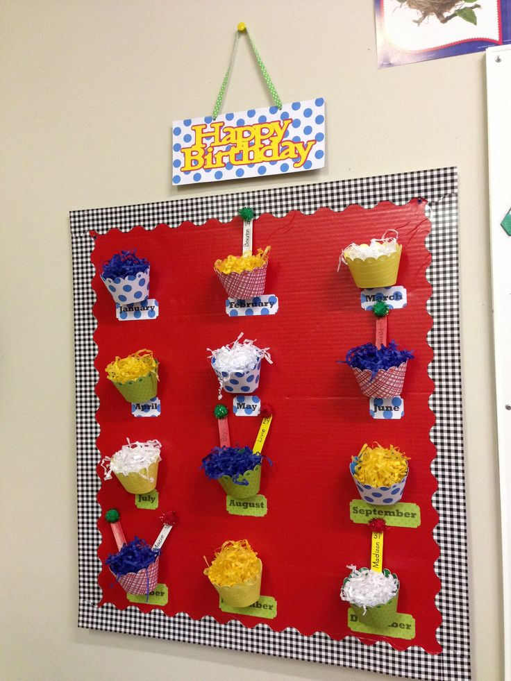 Preschool classroom birthday display board using primary colors.