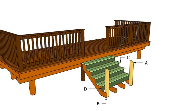 how to build deck stairs step by step