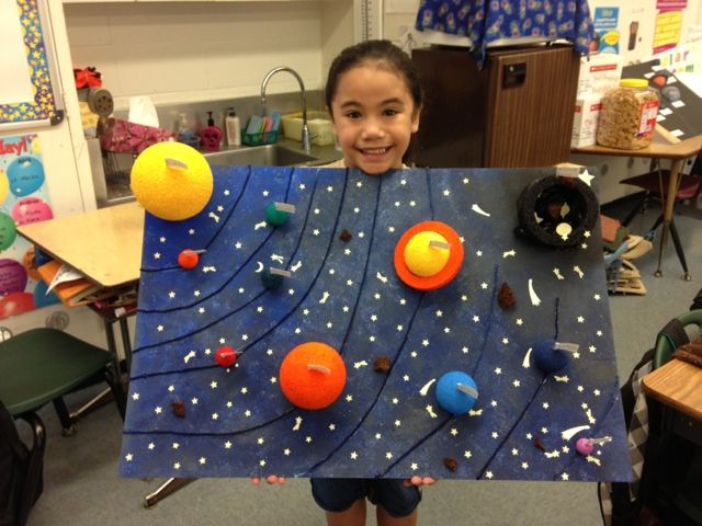 22 best images about Education - Solar System Project on ...