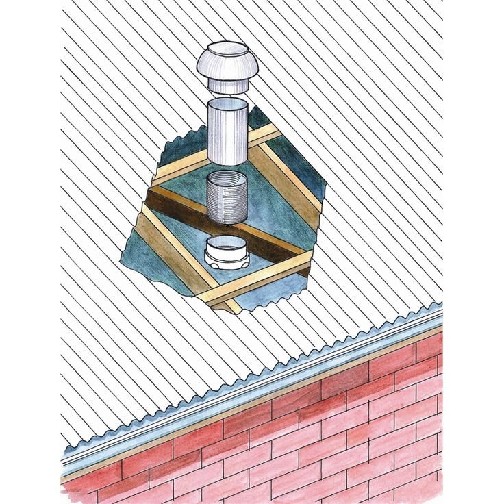 Vent Sys Deflecto Dryer Ceiling To Roof Kit Dvs6 Roof