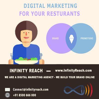 DigitalMarketing for your Restaurants