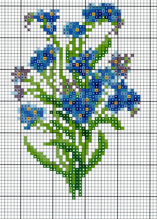 miniature needlework chart forget me nots