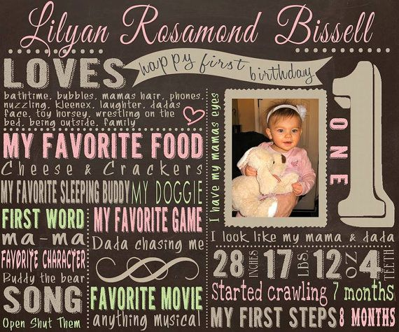 First Birthday Chalkboard Effect Favorite Things Poster on Canvas, Custom Baby Sign, Baby Announcement, Baby Girl on Etsy, $79.99