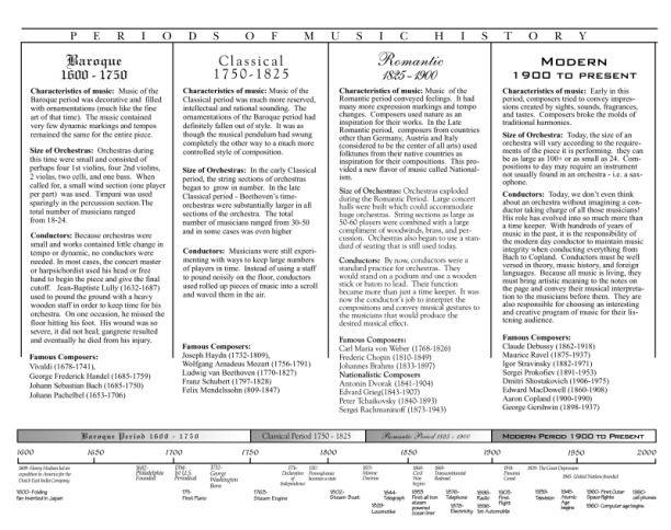 Music history worksheets pdf
