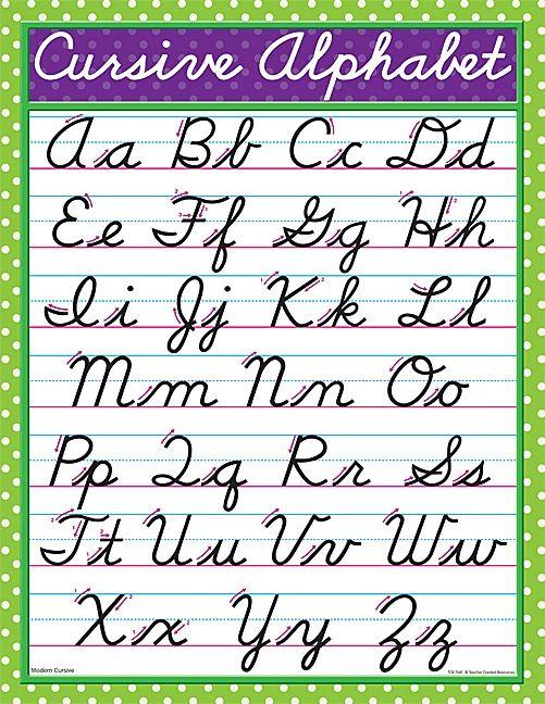 proper manuscript handwriting alphabet