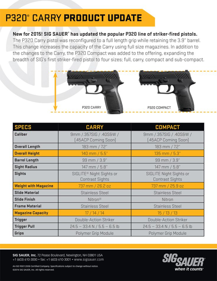 Sig Sauer P320 - Carry vs Compact Chart Loading that magazine is a pain! Get your Magazine speedloader today! http://www.amazon.com/shops/raeind