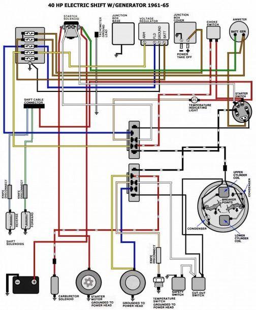 P Johnson Motor Diagram in 2020   Mercury outboard, Boat ...