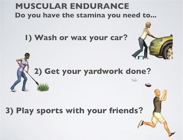 8 best images about Muscular Endurance on Pinterest | Poster ...