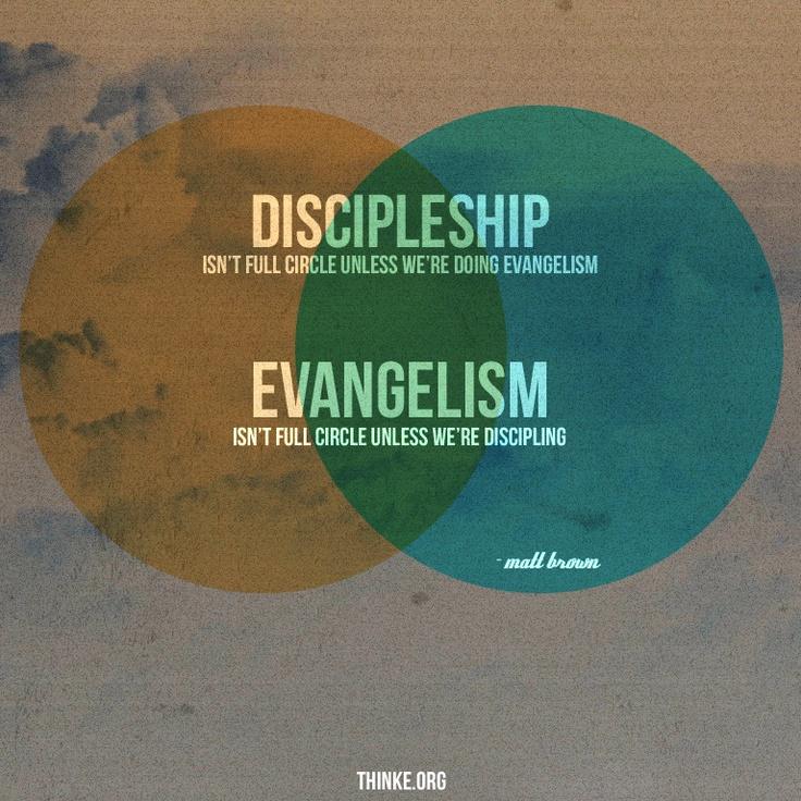 Discipleship Quotes