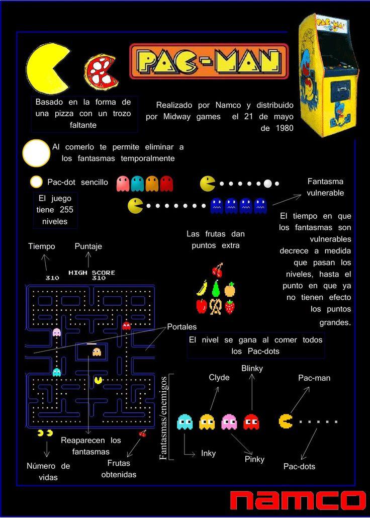 Infográfico Famosos - LuisPalacio_JuanRavé_EstebanMartínez