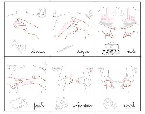 Souvent Les 25 meilleures idées de la catégorie Alphabet langue des signes  RP65