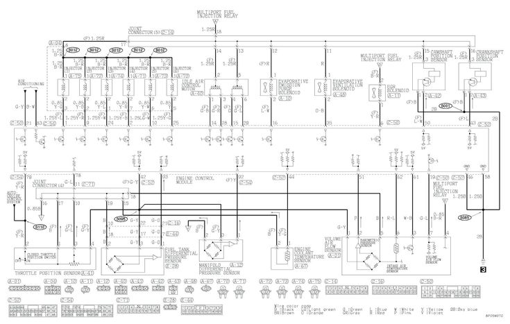 1997 Pajero Wiring Diagram Pdf Stunning Gallery Best Image In Mitsubishi Diagram Electrical Wiring Diagram