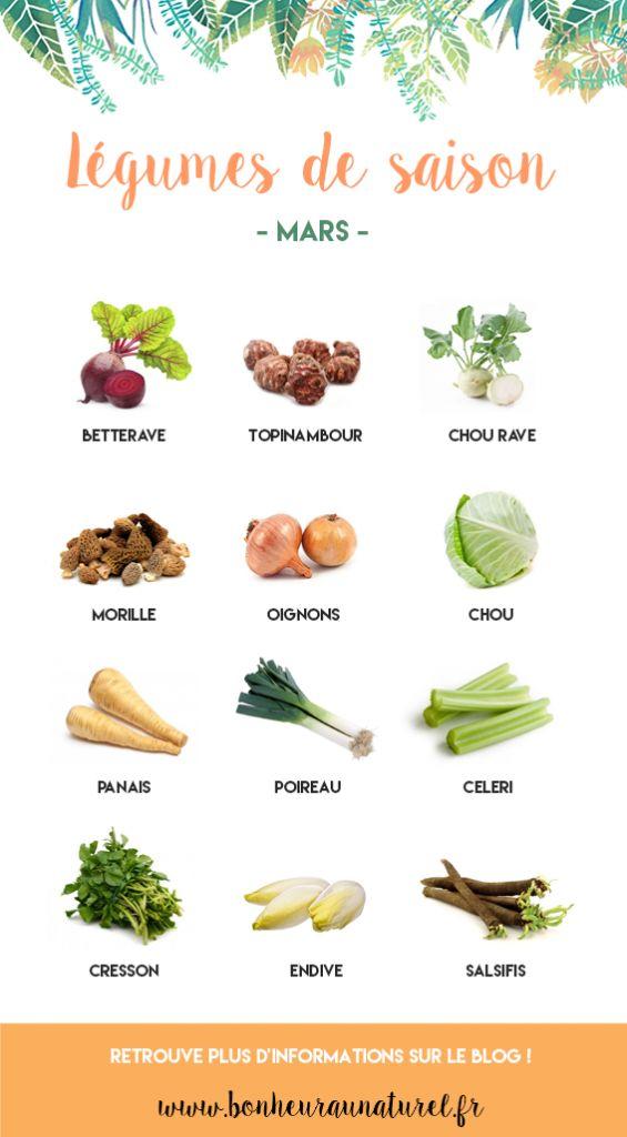 http://bonheuraunaturel.fr/index.php/legumes-de-saison/