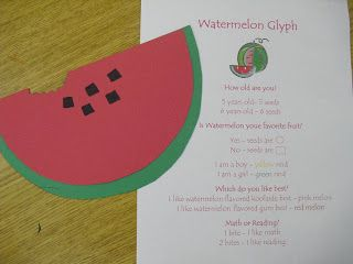 watermelon activities for kindergarten