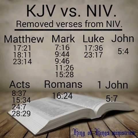Ever wonder why there are so many versions of the Bible. Translations I can understand, but why different versions of the same thing?