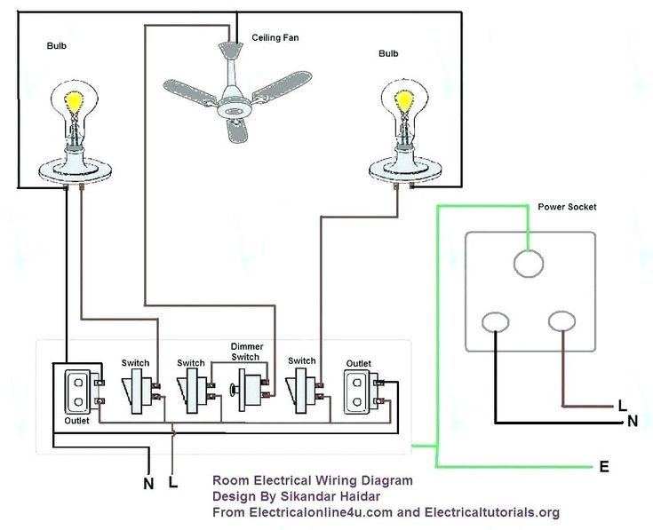 Electrical Plan For House Home Wiring Examples Wiring