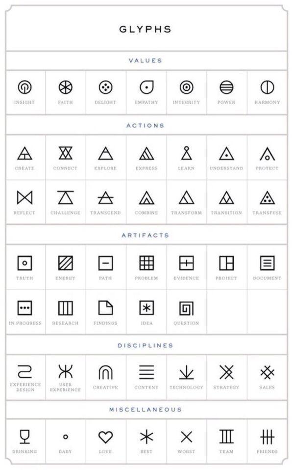 Small Geometric tattoo meaning