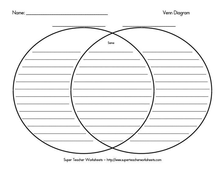The 25+ best Venn diagram template ideas on Pinterest Venn - spider diagram template