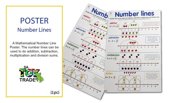 A Mathematical Number Line Poster. The number lines can be used to do addition, subtraction, multiplication and division sums. The poster is designed to teach children the basic concepts of maths, in a easy and beautifully illustrated way. The poster is dived into equal sections representing number. Designed to develop early maths. For ages 6+.